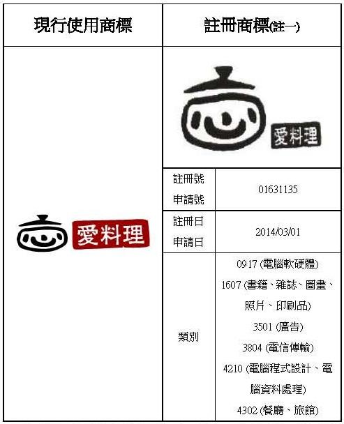 智慧局商標遠端檢索系統_插圖