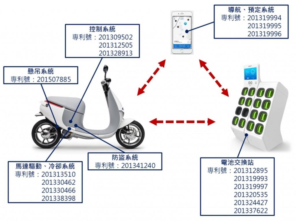 特斯拉电池结构图